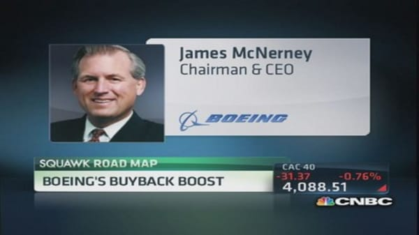 Boeing's buyback boost