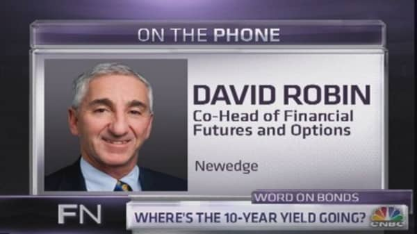 Newedge bond expert: What taper means for yields