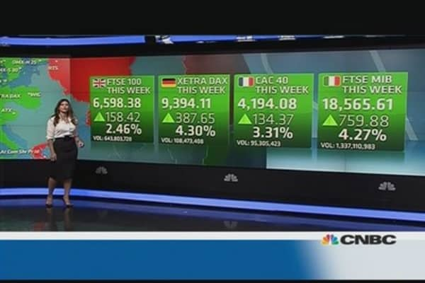 Europe shares close higher after rally