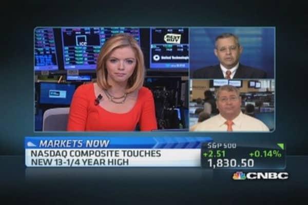 Market outlook for 2014