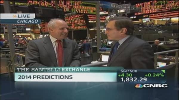 Santelli looks at yield curve volatility