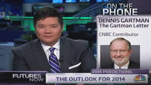 Dennis Gartman: My best trade for 2014