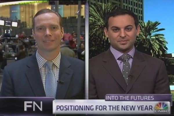 Into the futures: Best trades for 2014