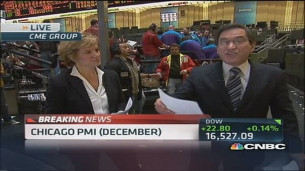 December Chicago PMI 59.1