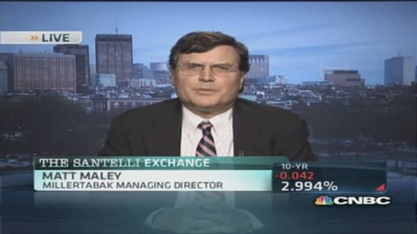 Santelli Exchange: The road towards taper