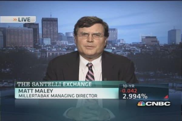 Santelli Exchange: The road towards taper