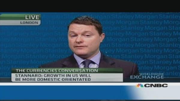 FX: Dollar strength will be 2014 key theme