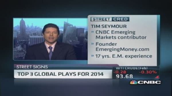 Three emerging market plays
