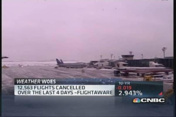 Flight cancellations
