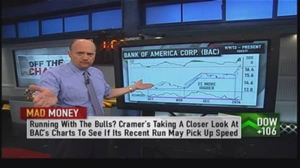 BAC up again this year: Cramer