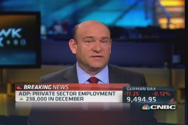 ADP: Private sector employment up 238,000