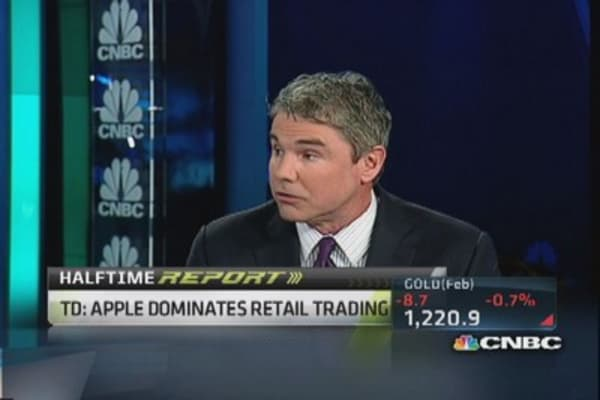 Retail investor quite savvy: Pro