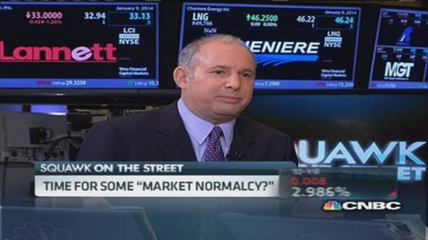 Time for market normalcy?