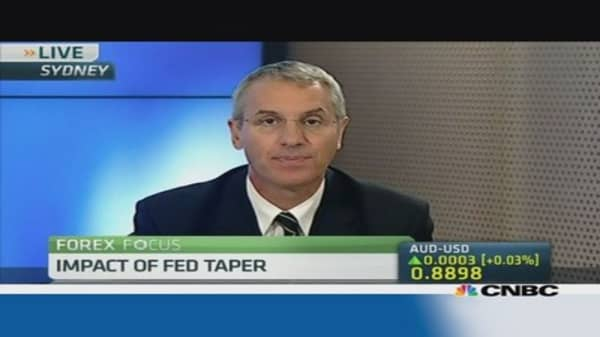 Has the USD caught up with Fed rate hike expectations?
