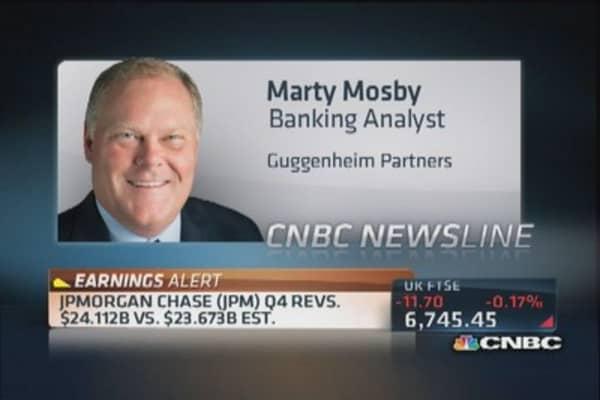 JPM's earnings slump in Q4
