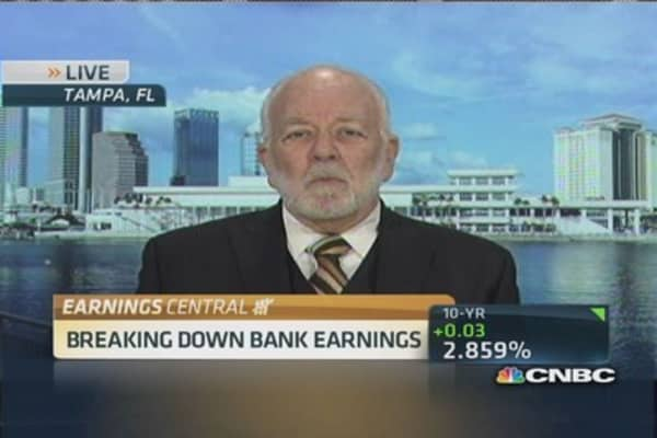 Expect record earnings from banks in 2014: Bove