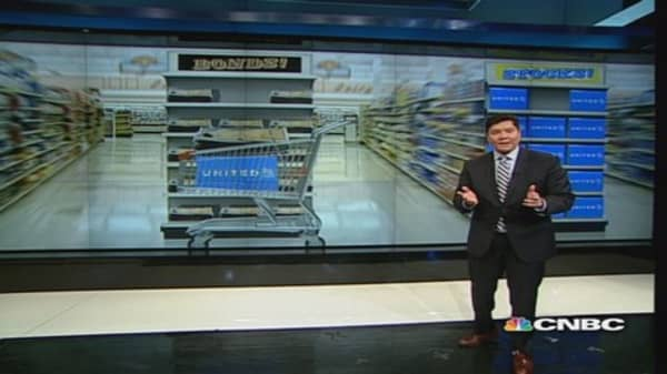 Investors' 2014 shopping list