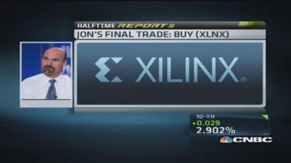 FMHR Final Trade: XLNK, LLY, GS & EMN