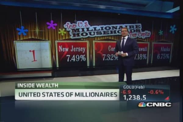 United States of millionaires