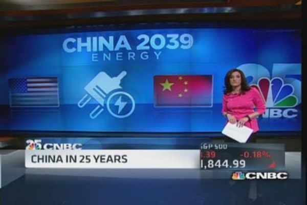China economy in 25 years