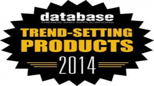 Trend-Setting Products logo
