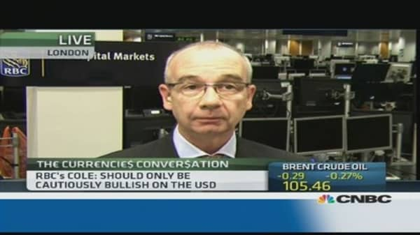 Dollar strength will be challenged: Pro