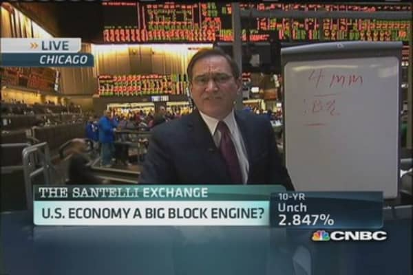 Santelli Exchange: Economy a big block engine