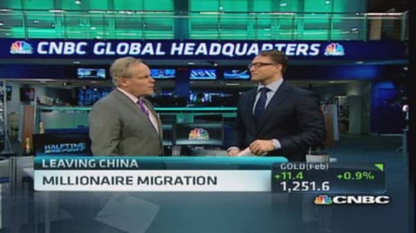 Chinese millionaire migration