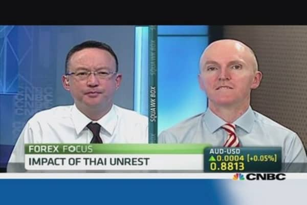 Baht sentiment sours as rate hike looms: Westpac