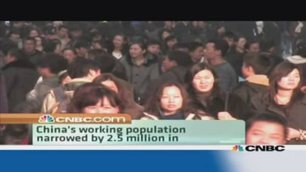Assessing the impact of China's shrinking workforce