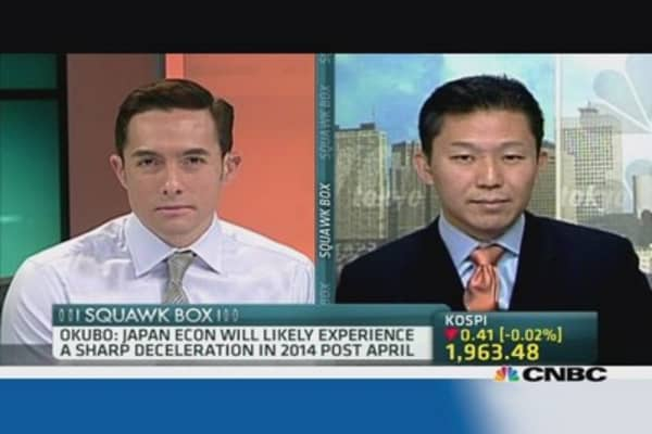 Why the BOJ should ease sooner rather than later