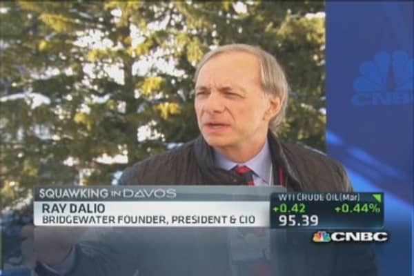 How the economic machine works: Dalio