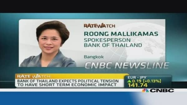 Bank of Thailand: Why we left rates steady