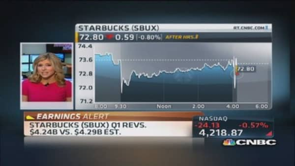 Starbucks earnings data out