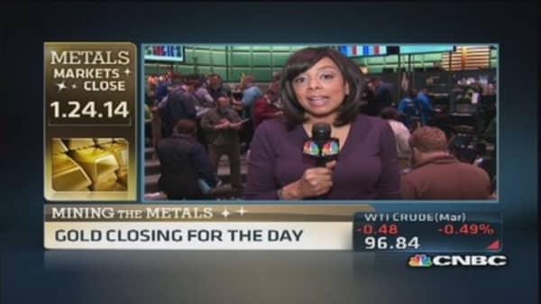 Gold steadies ahead of weekend