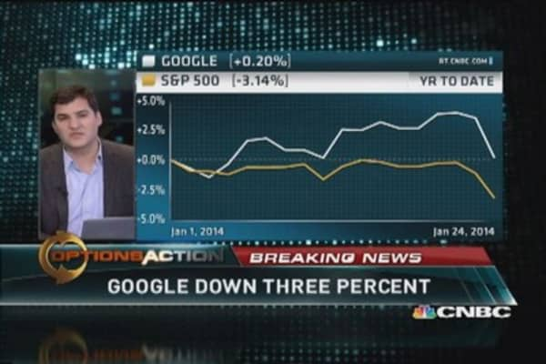 Is Google the world's most dangerous stock?