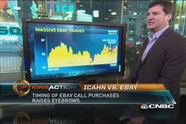 Did Icahn buy a bunch of eBay calls?