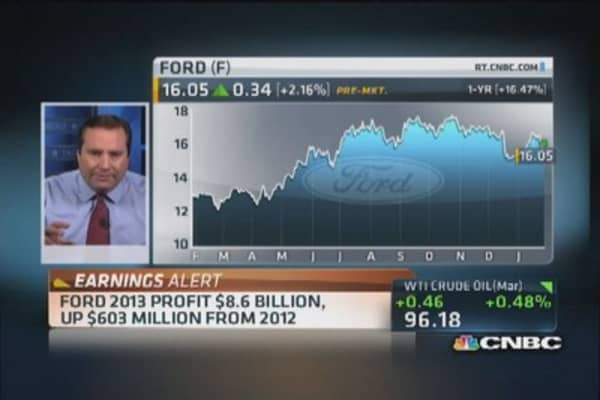 Ford results beat on top & bottom line