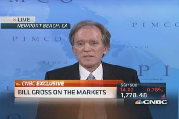Bill Gross: Mexico still best of emerging markets