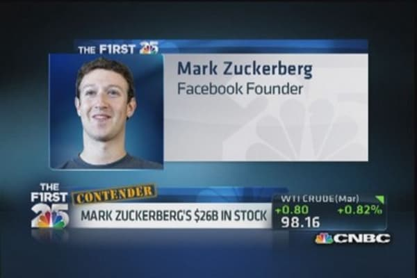 Facebook's Zuckerberg is richest under-30 ever