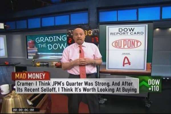 Cramer grades the Dow