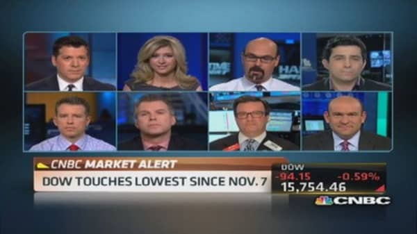 Signs of panic in ETFs