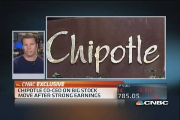 We have a lot of pricing power: Chipotle co-CEO