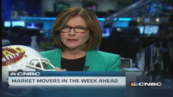 Traders may see another choppy week ahead