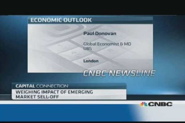 What triggered the emerging market rout?
