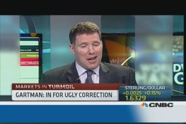 Will the correction turn 'ugly'?