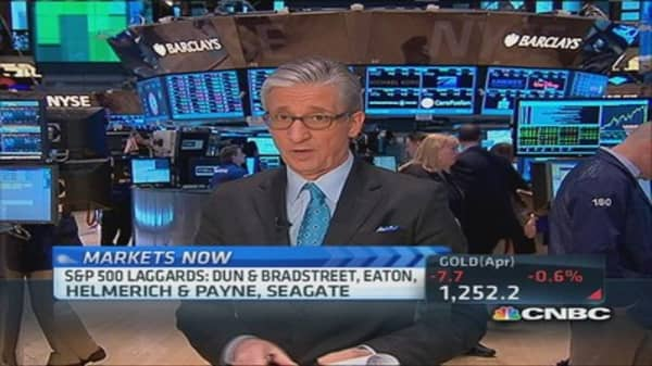 Pisani: Being oversold isn't good enough