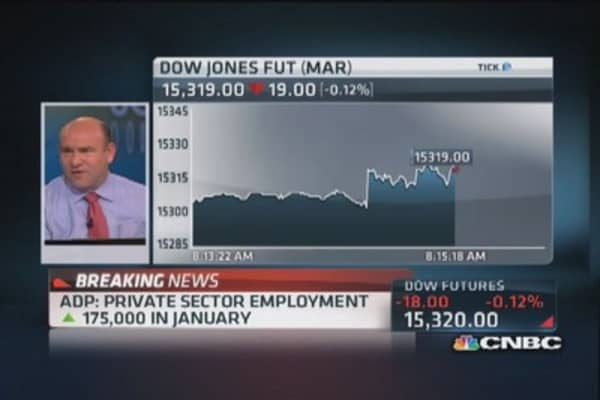 ADP: Private sector employment up 175,000