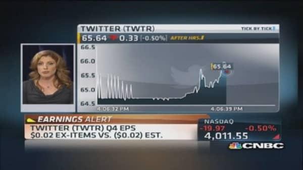 Twitter Q4 EPS: $0.02 ex-items vs ($0.02) Est.