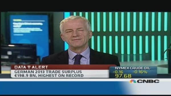 German trade surplus highest on record